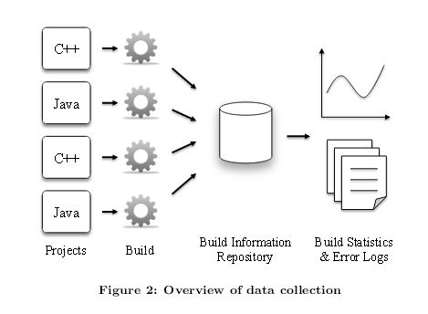 Data_collection