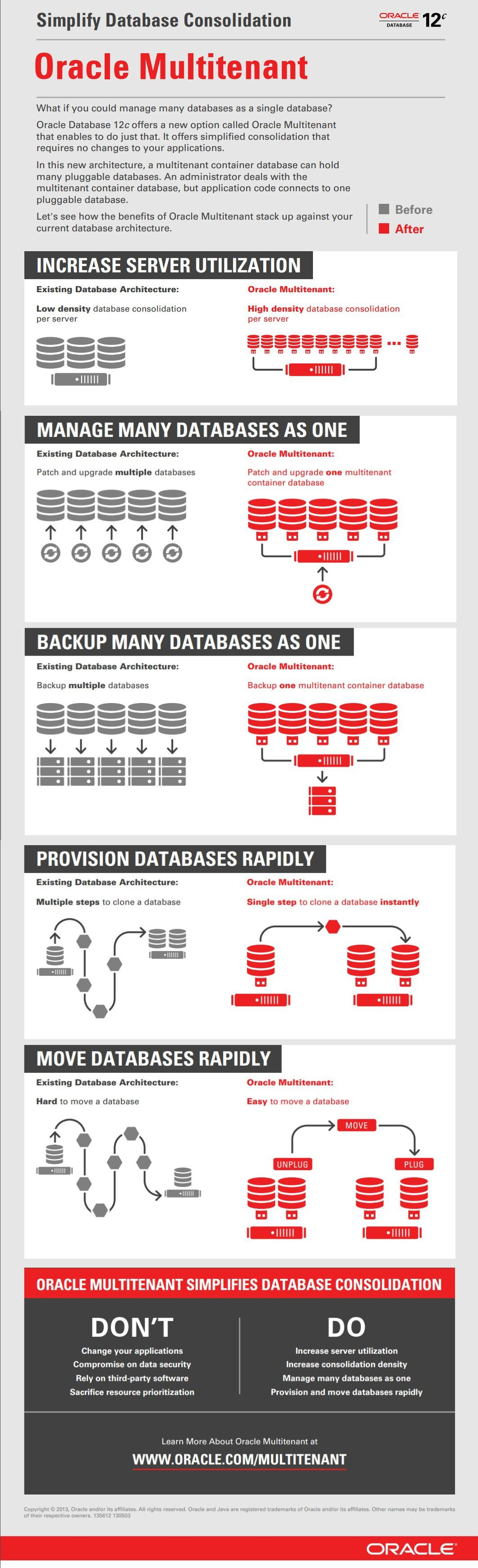 Oracle_DB_12c_infografika.jpg