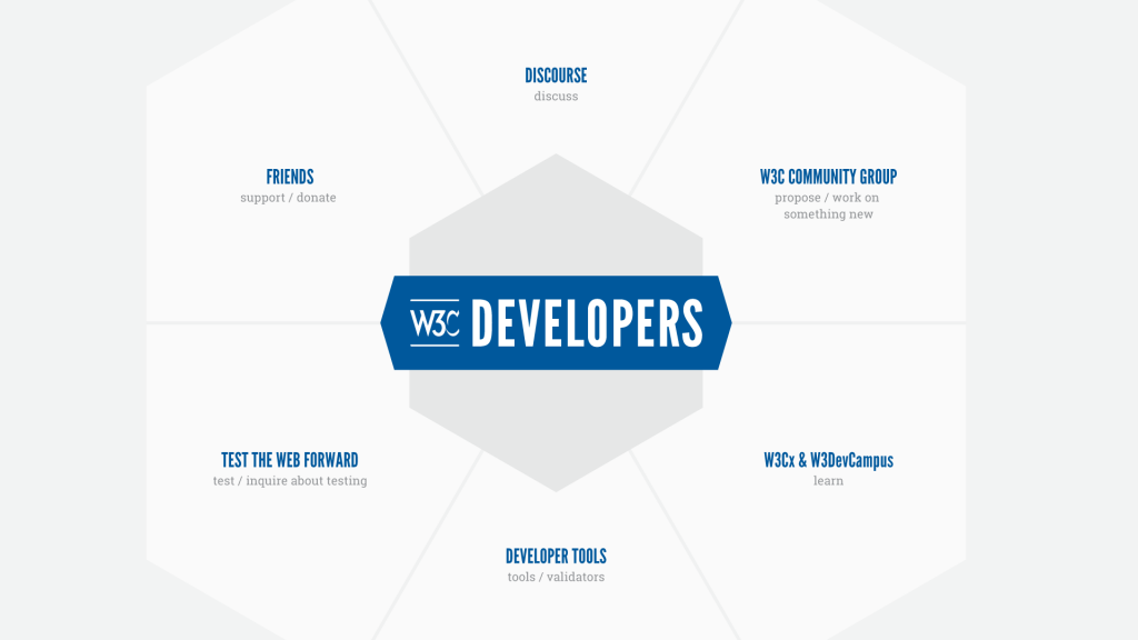 W3C-Developers-Diagram