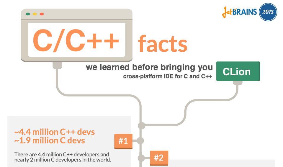 CCinfografika